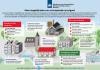 Texel – Meer mogelijkheden voor zonnepanelen op monumenten